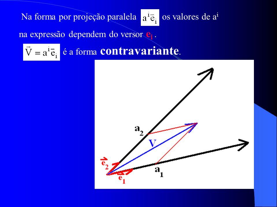 Na forma por projeção paralela