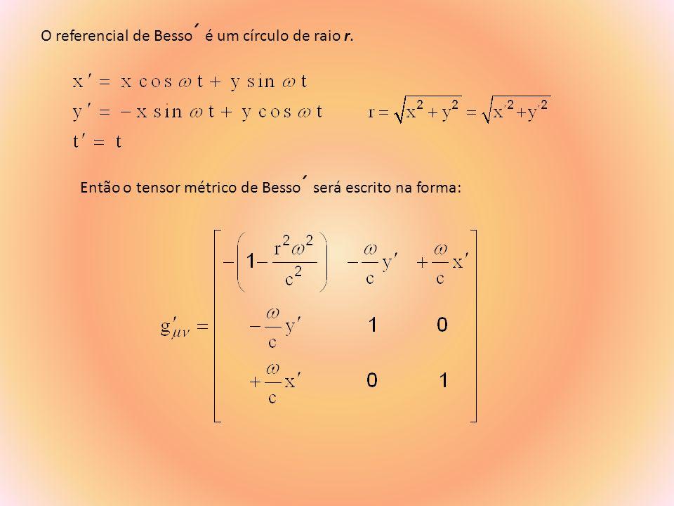 O referencial de Besso´ é um círculo de raio r.