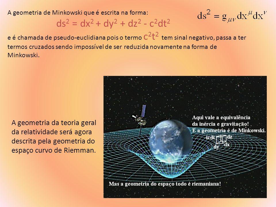 ds2 = dx2 + dy2 + dz2 - c2dt2 A geometria da teoria geral
