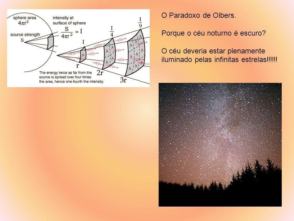 O Paradoxo de Olbers. Porque o céu noturno é escuro.