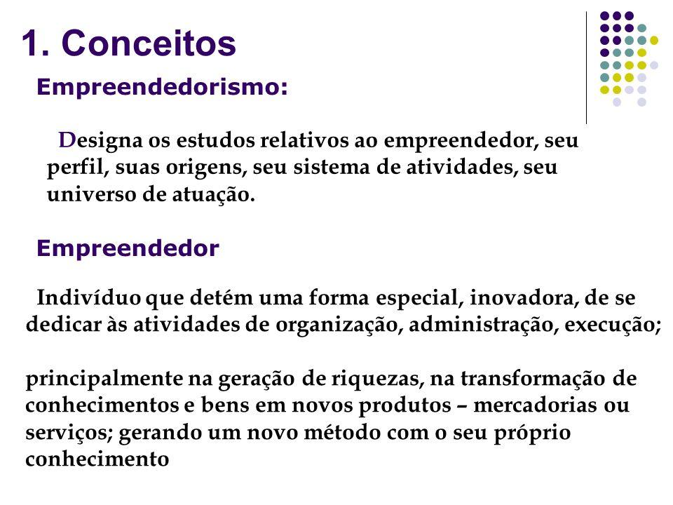 1. Conceitos Empreendedorismo: