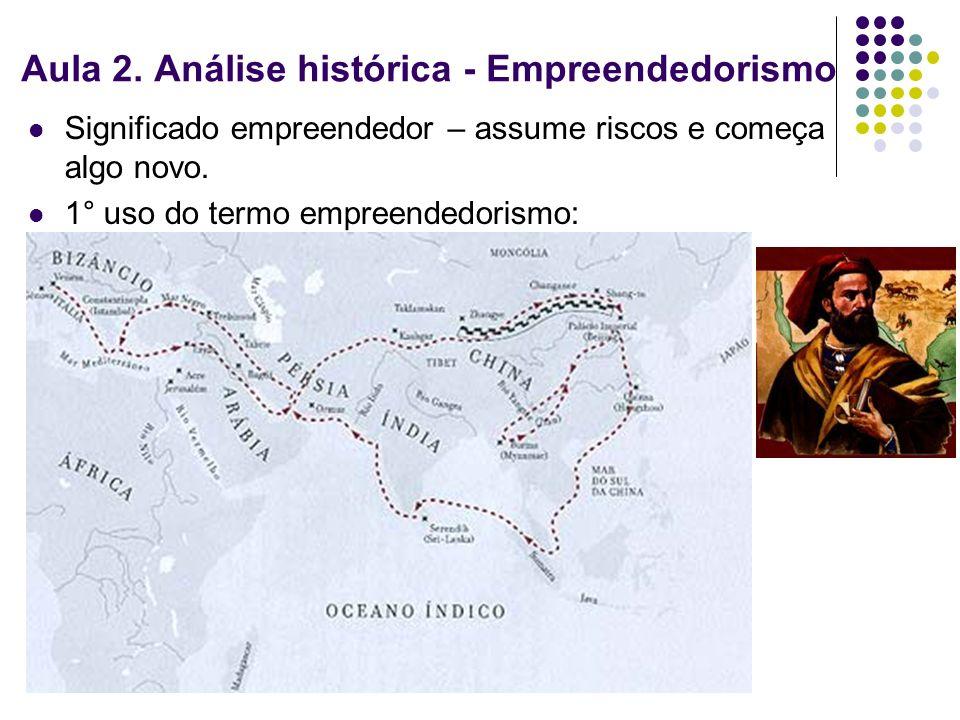Aula 2. Análise histórica - Empreendedorismo