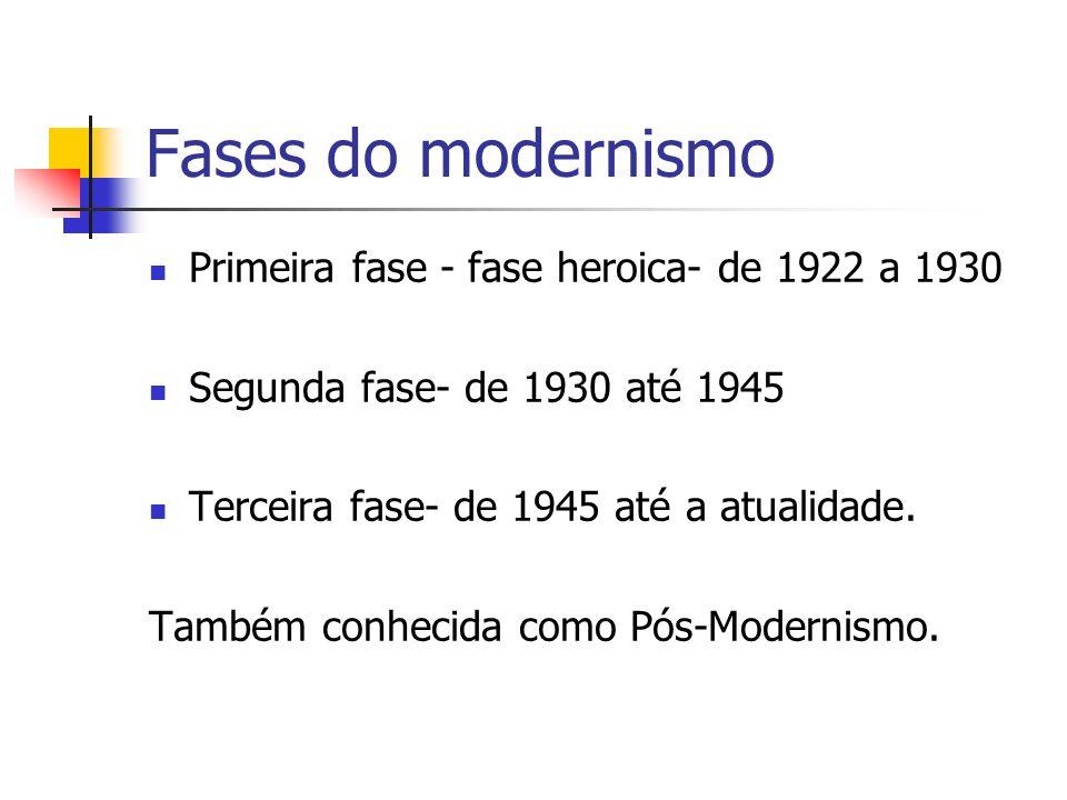 Fases do modernismo Primeira fase - fase heroica- de 1922 a 1930