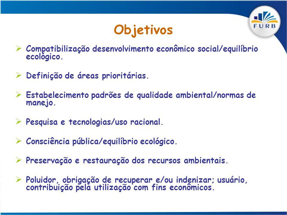 Objetivos Compatibilização desenvolvimento econômico social/equilíbrio ecológico. Definição de áreas prioritárias.