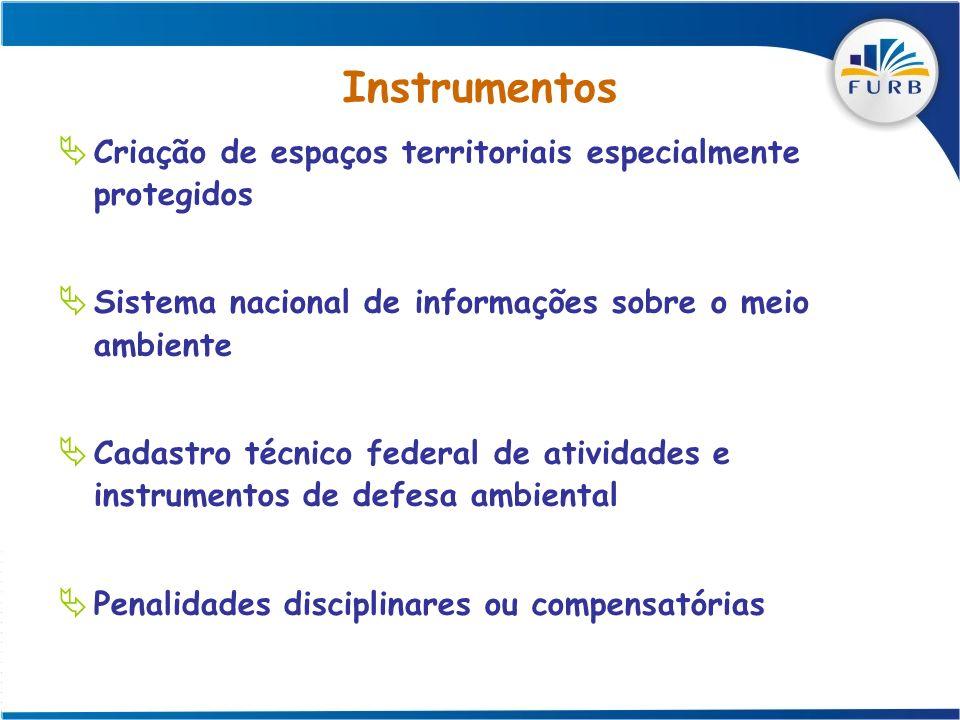 Instrumentos Criação de espaços territoriais especialmente protegidos