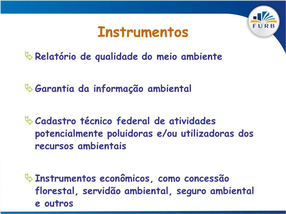 Instrumentos Relatório de qualidade do meio ambiente