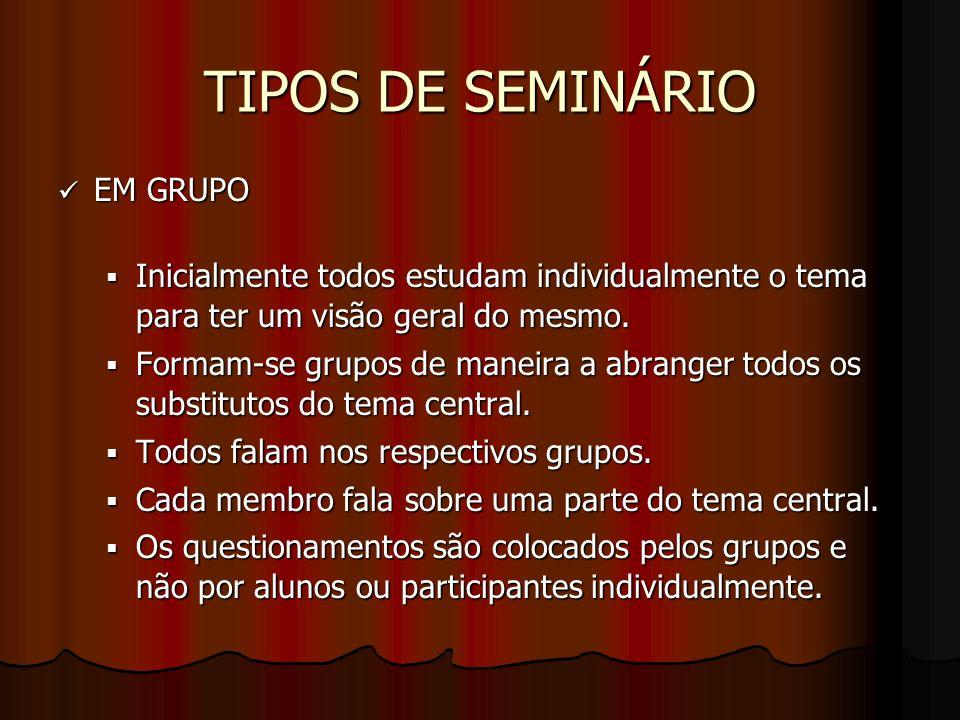 TIPOS DE SEMINÁRIO EM GRUPO