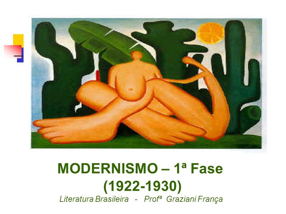 MODERNISMO – 1ª Fase (1922-1930) Literatura Brasileira - Profª Graziani França