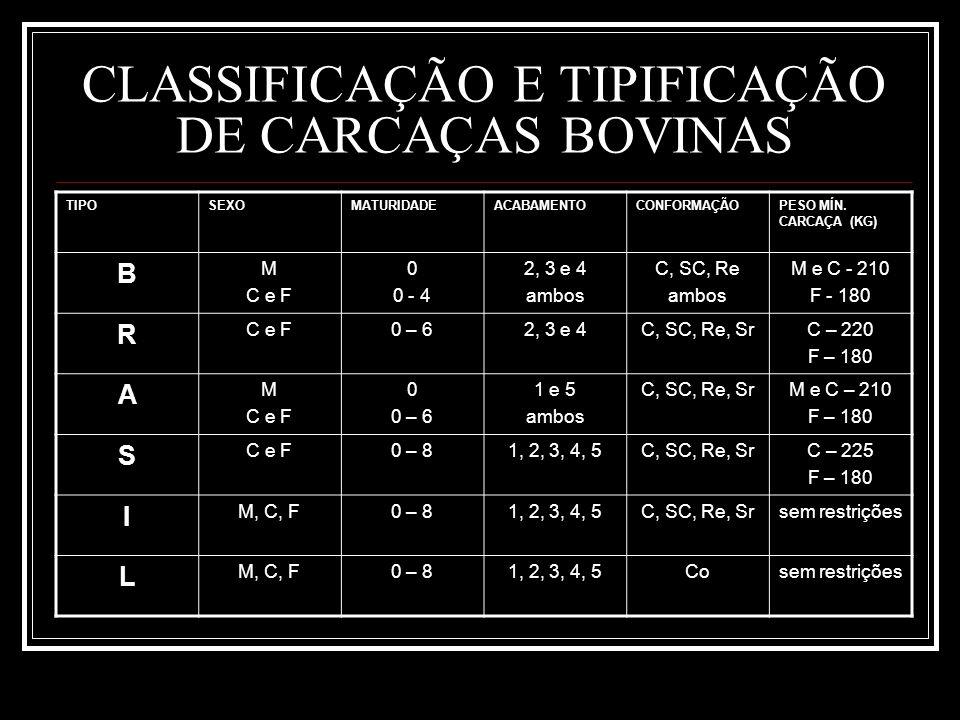 CLASSIFICAÇÃO E TIPIFICAÇÃO DE CARCAÇAS BOVINAS