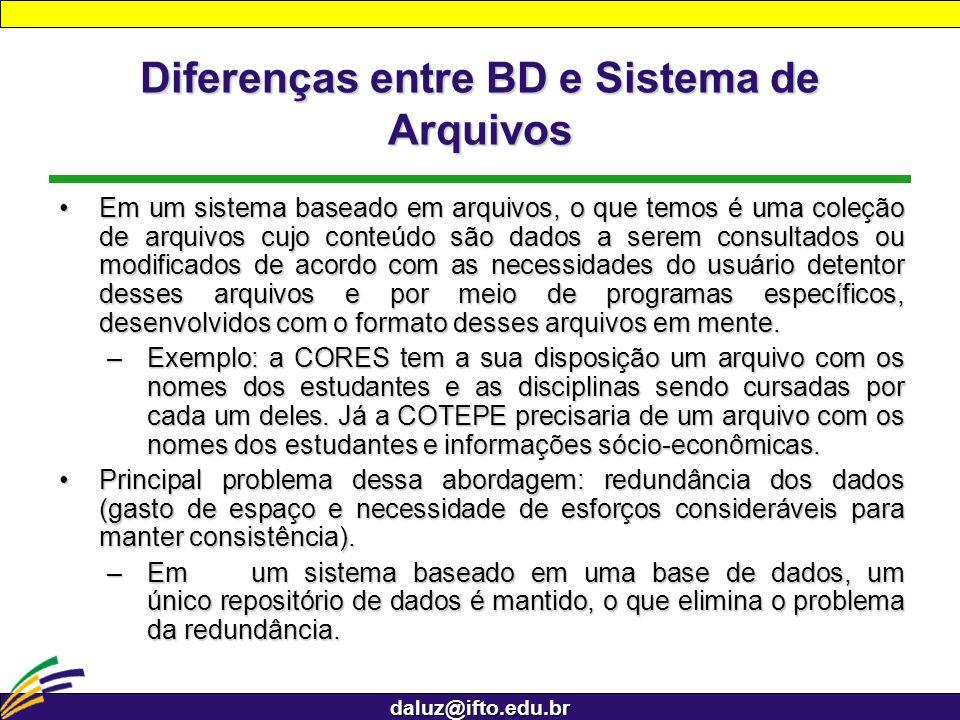 Diferenças entre BD e Sistema de Arquivos