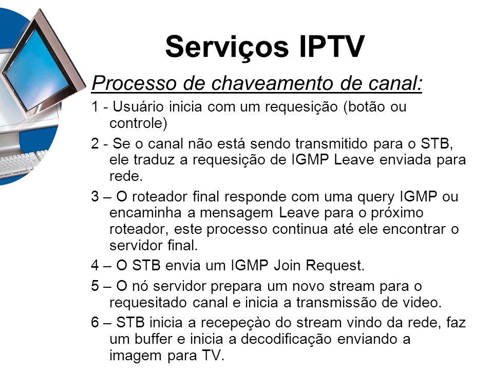 Serviços IPTV Processo de chaveamento de canal: