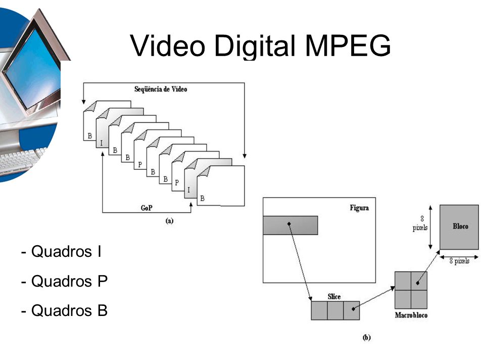 Video Digital MPEG Quadros I Quadros P Quadros B