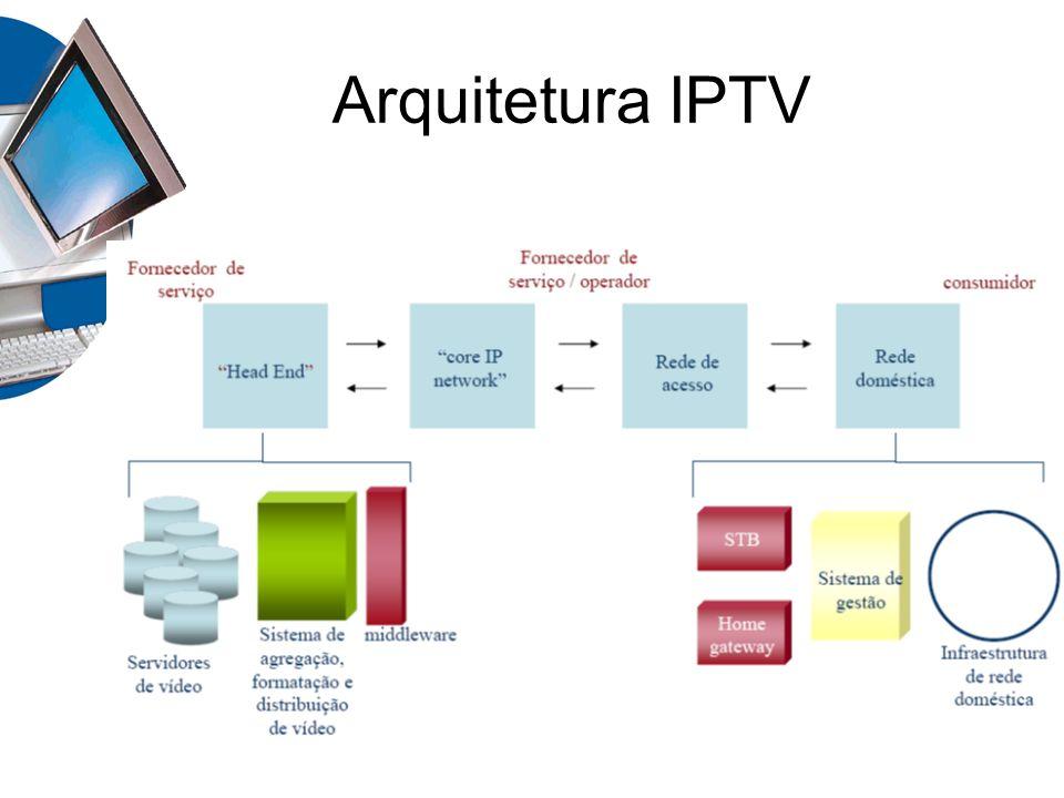 Arquitetura IPTV