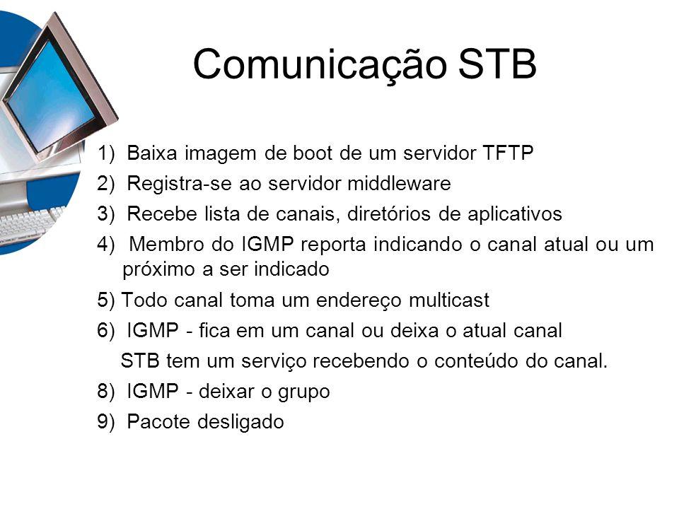Comunicação STB 1) Baixa imagem de boot de um servidor TFTP