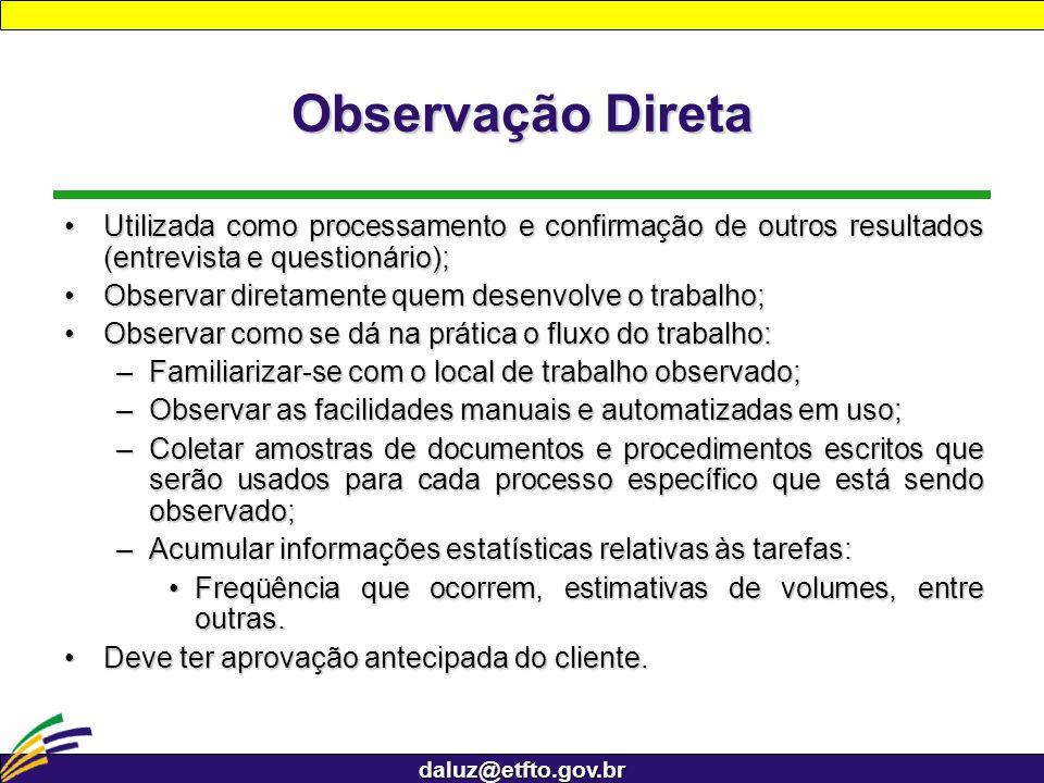 Observação Direta Utilizada como processamento e confirmação de outros resultados (entrevista e questionário);