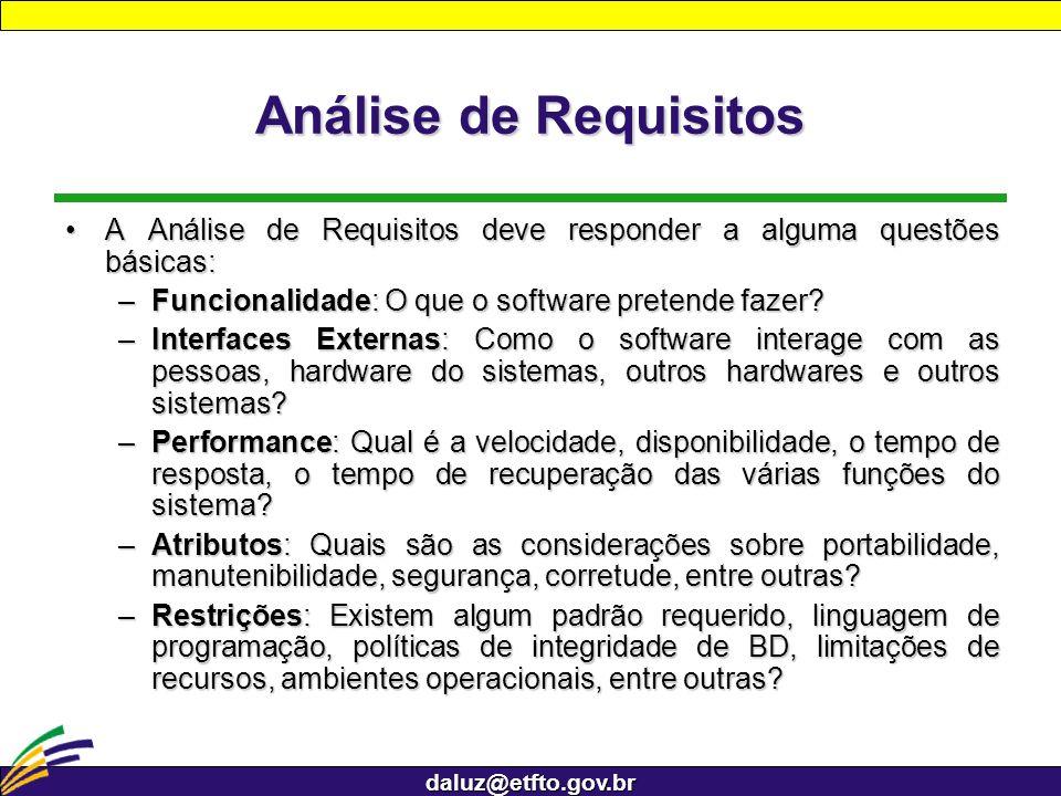 Análise de Requisitos A Análise de Requisitos deve responder a alguma questões básicas: Funcionalidade: O que o software pretende fazer