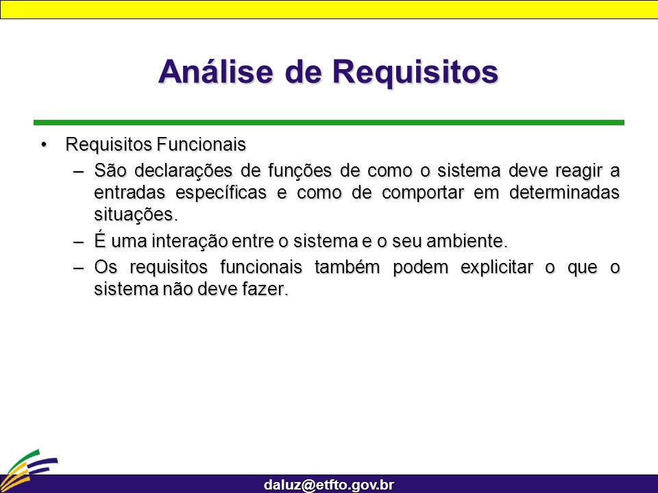 Análise de Requisitos Requisitos Funcionais
