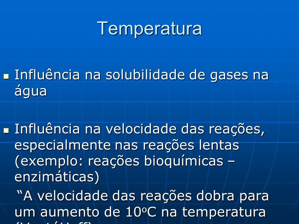 Temperatura Influência na solubilidade de gases na água