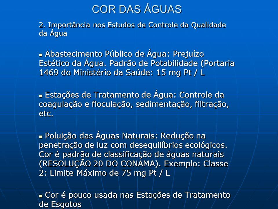 COR DAS ÁGUAS 2. Importância nos Estudos de Controle da Qualidade da Água.