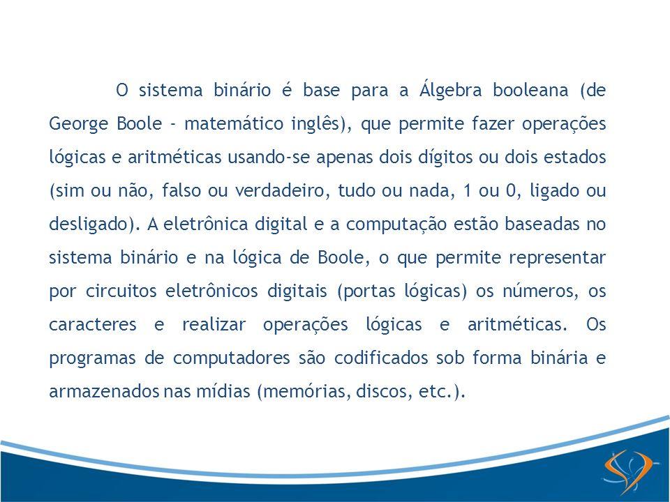 O sistema binário é base para a Álgebra booleana (de George Boole - matemático inglês), que permite fazer operações lógicas e aritméticas usando-se apenas dois dígitos ou dois estados (sim ou não, falso ou verdadeiro, tudo ou nada, 1 ou 0, ligado ou desligado).