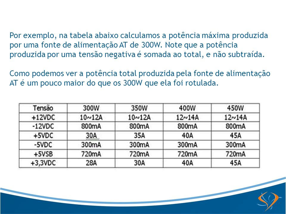 Por exemplo, na tabela abaixo calculamos a potência máxima produzida por uma fonte de alimentação AT de 300W. Note que a potência produzida por uma tensão negativa é somada ao total, e não subtraída.
