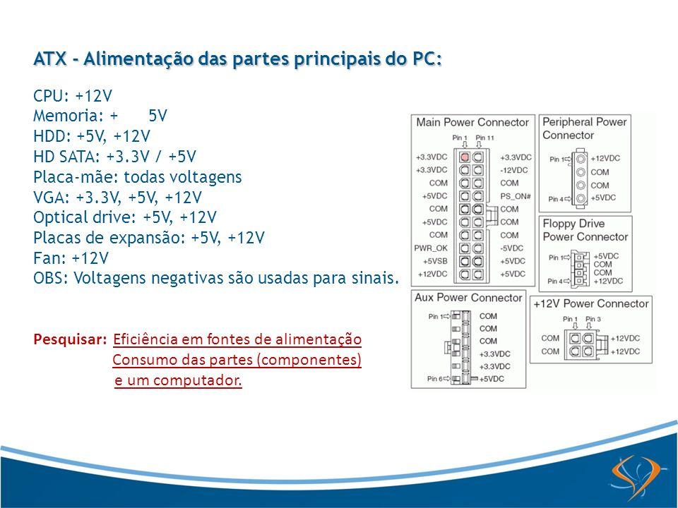 ATX - Alimentação das partes principais do PC: CPU: +12V Memoria: + 5V HDD: +5V, +12V HD SATA: +3.3V / +5V Placa-mãe: todas voltagens VGA: +3.3V, +5V, +12V Optical drive: +5V, +12V Placas de expansão: +5V, +12V Fan: +12V