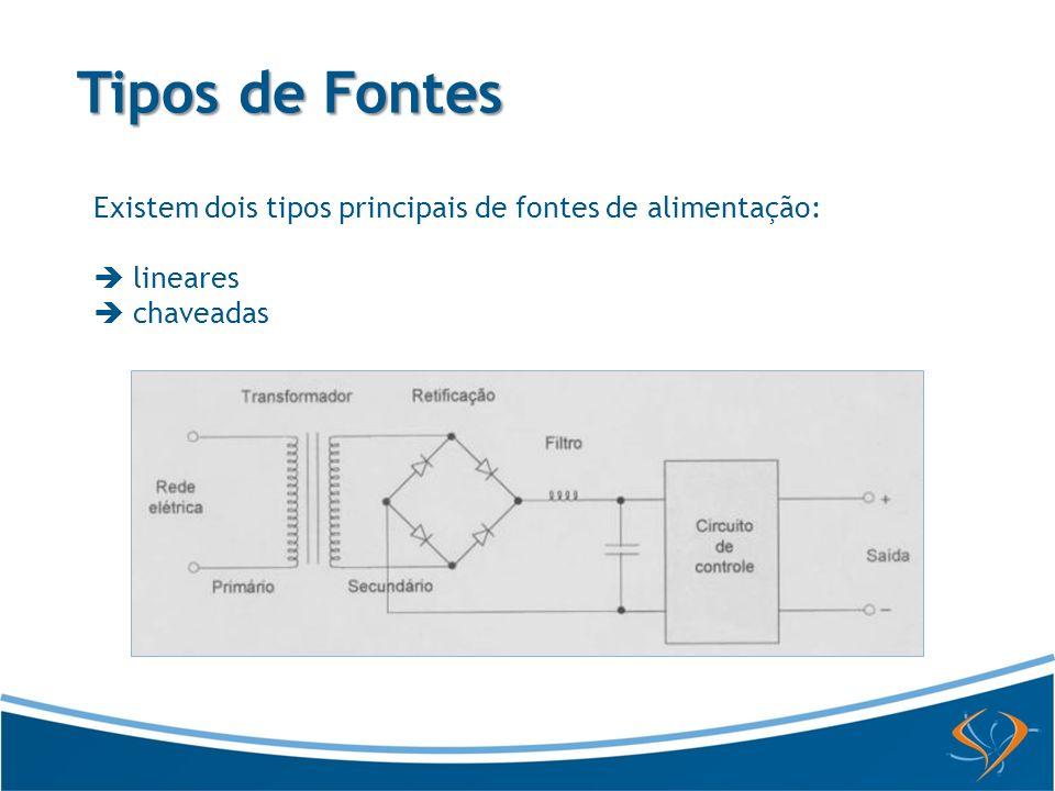 Tipos de Fontes Existem dois tipos principais de fontes de alimentação:  lineares  chaveadas