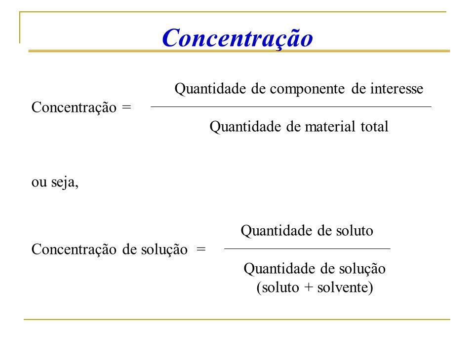 Concentração Quantidade de componente de interesse Concentração =