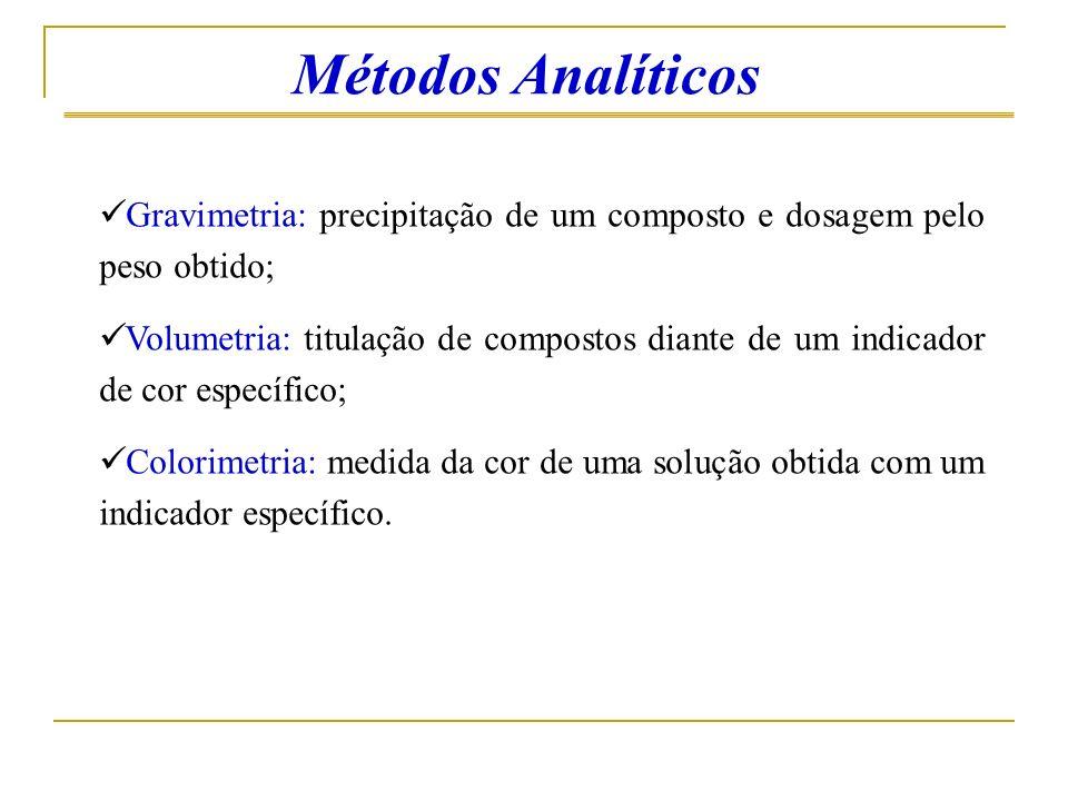 Métodos Analíticos Gravimetria: precipitação de um composto e dosagem pelo peso obtido;