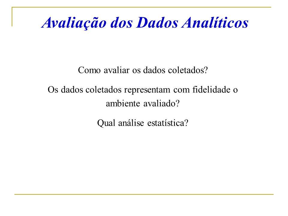 Avaliação dos Dados Analíticos
