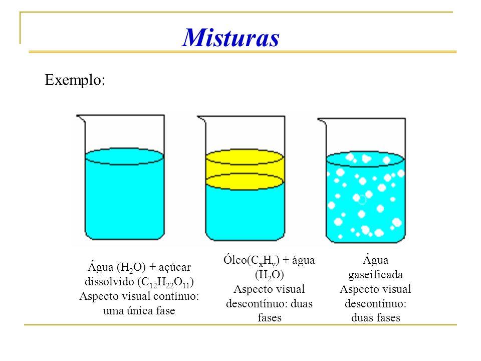 Misturas Exemplo: Água (H2O) + açúcar dissolvido (C12H22O11)
