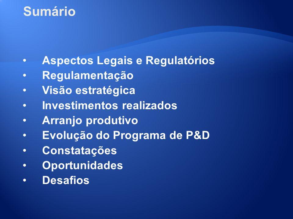 Sumário Aspectos Legais e Regulatórios Regulamentação