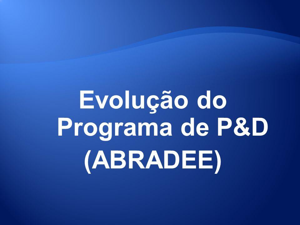 Evolução do Programa de P&D
