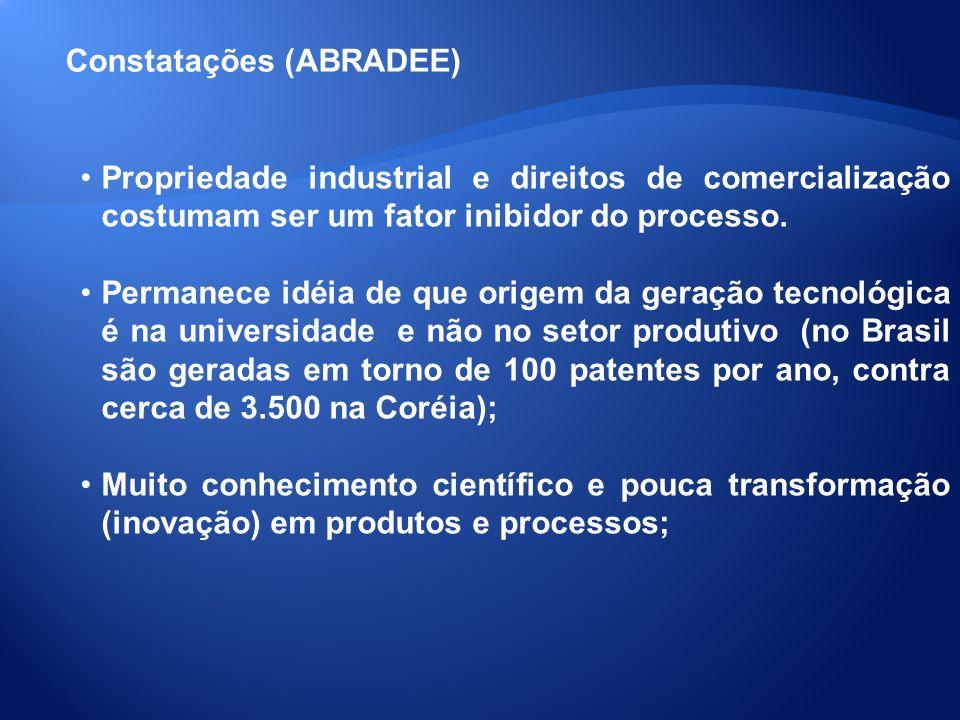 Constatações (ABRADEE)