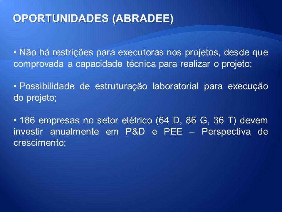 OPORTUNIDADES (ABRADEE)