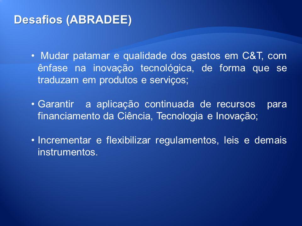 Desafios (ABRADEE) Mudar patamar e qualidade dos gastos em C&T, com ênfase na inovação tecnológica, de forma que se traduzam em produtos e serviços;