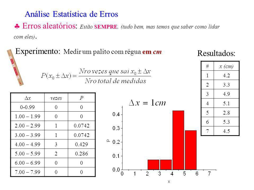Análise Estatística de Erros