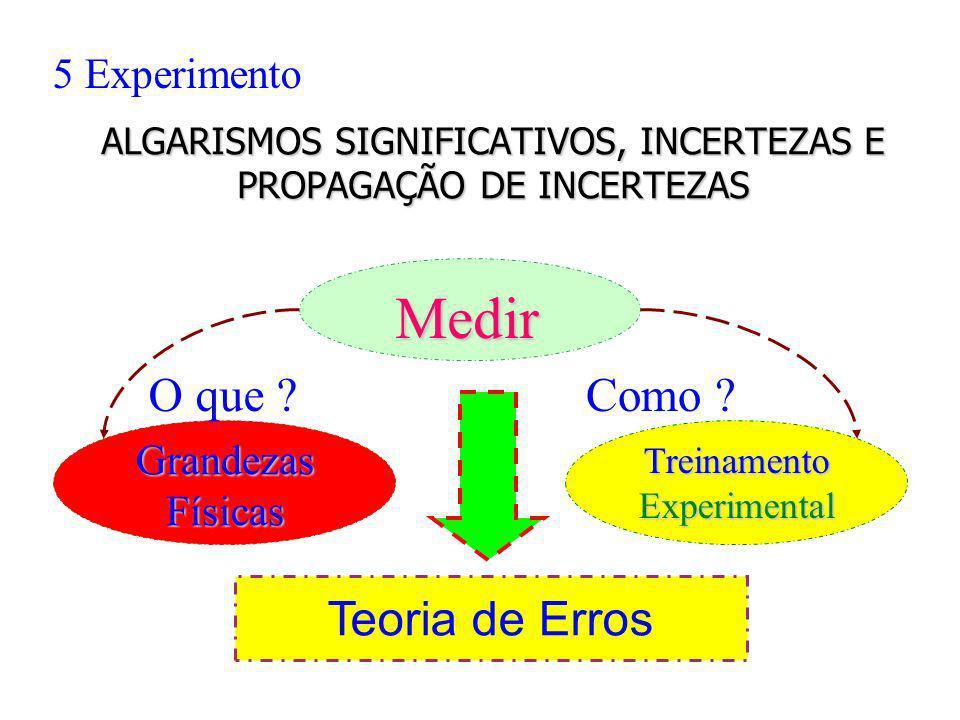 ALGARISMOS SIGNIFICATIVOS, INCERTEZAS E PROPAGAÇÃO DE INCERTEZAS