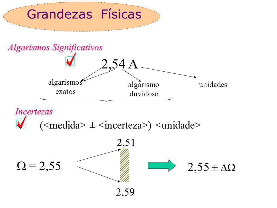 2,54 A Grandezas Físicas W = 2,55 2,55 ± W