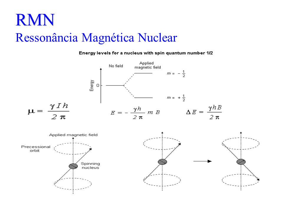 RMN Ressonância Magnética Nuclear