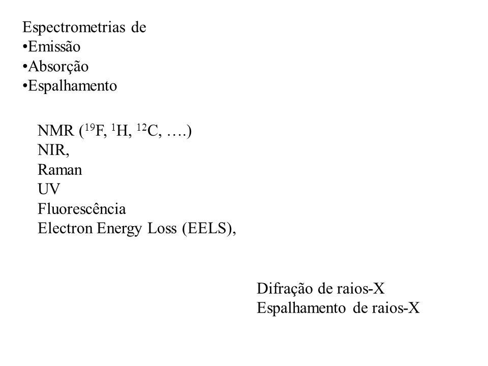 Espectrometrias de Emissão. Absorção. Espalhamento. NMR (19F, 1H, 12C, ….) NIR, Raman. UV. Fluorescência.