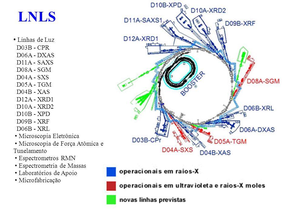 LNLS • Linhas de Luz D03B - CPR D06A - DXAS D11A - SAXS D08A - SGM