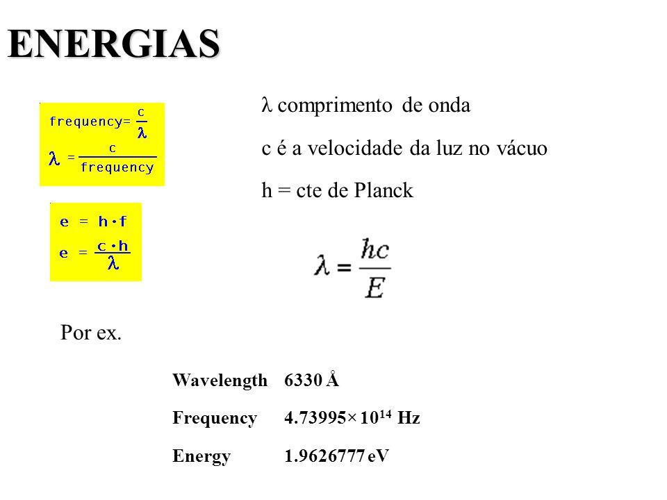 ENERGIAS λ comprimento de onda c é a velocidade da luz no vácuo