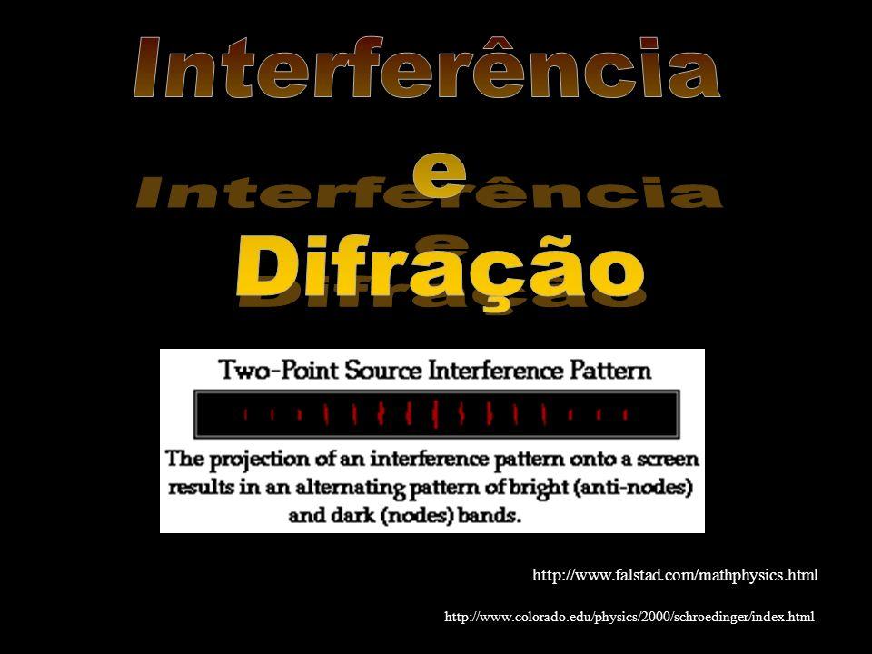 Interferência e Difração http://www.falstad.com/mathphysics.html