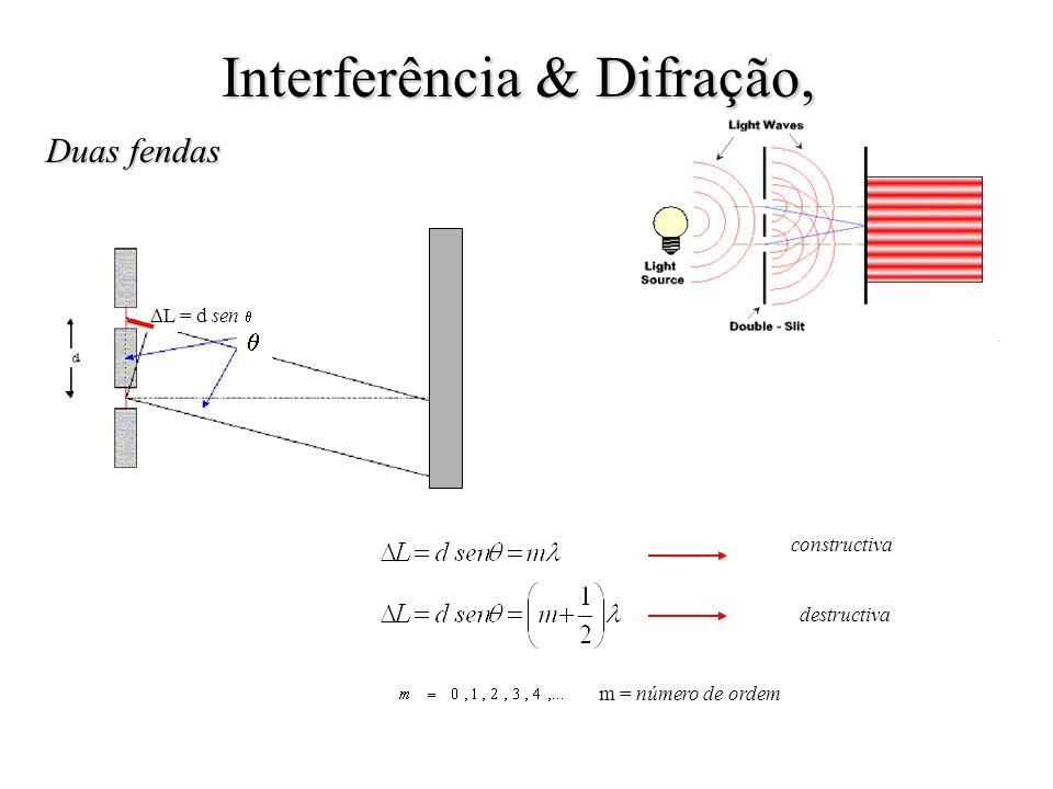 Interferência & Difração,