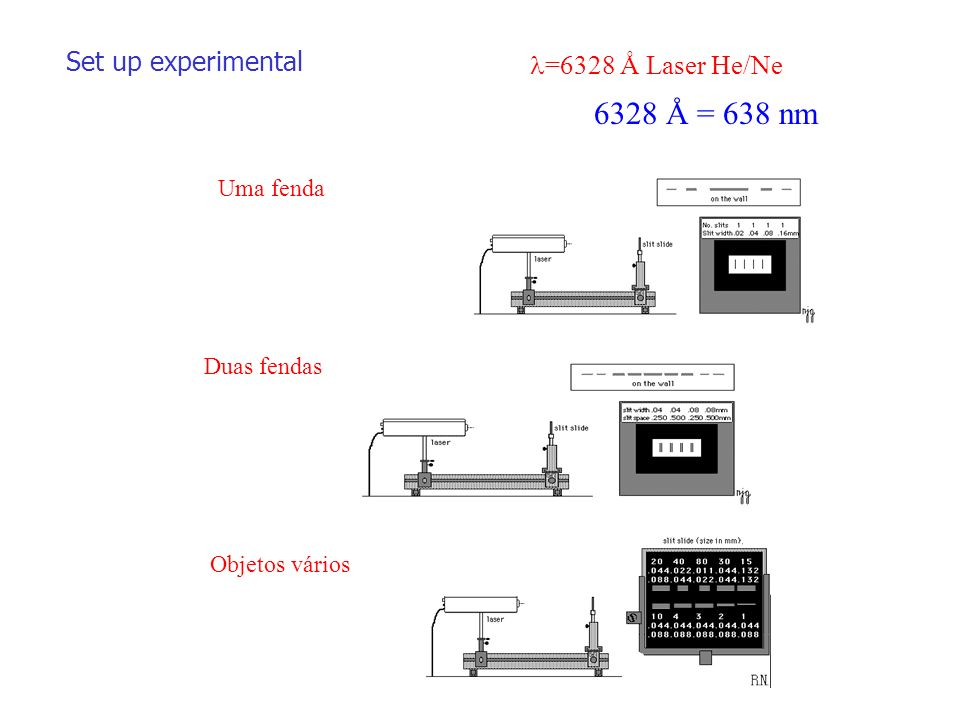 6328 Å = 638 nm Set up experimental =6328 Å Laser He/Ne Uma fenda