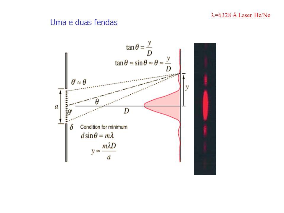 =6328 Å Laser He/Ne Uma e duas fendas