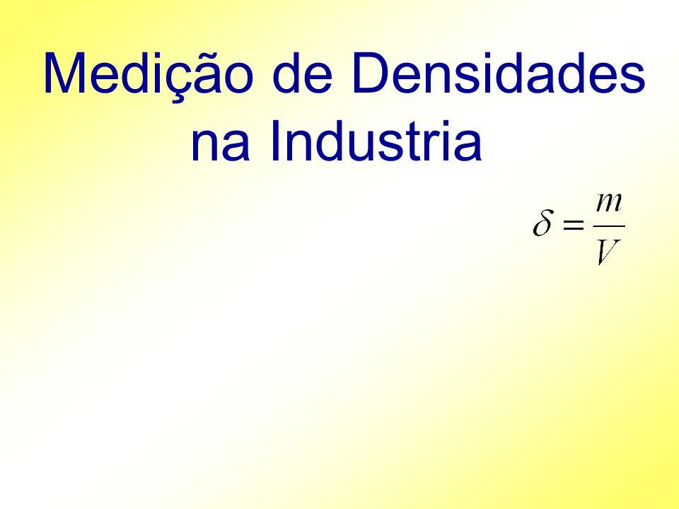Medição de Densidades na Industria