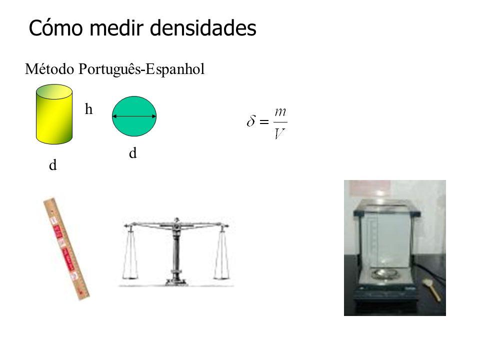 Cómo medir densidades Método Português-Espanhol h d d
