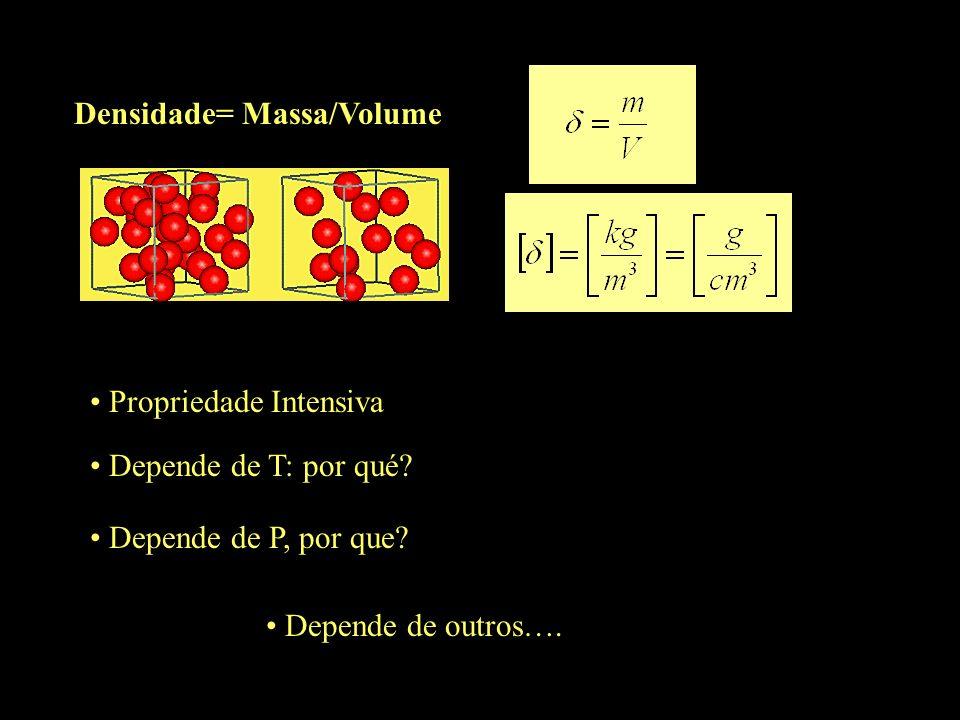 Densidade= Massa/Volume